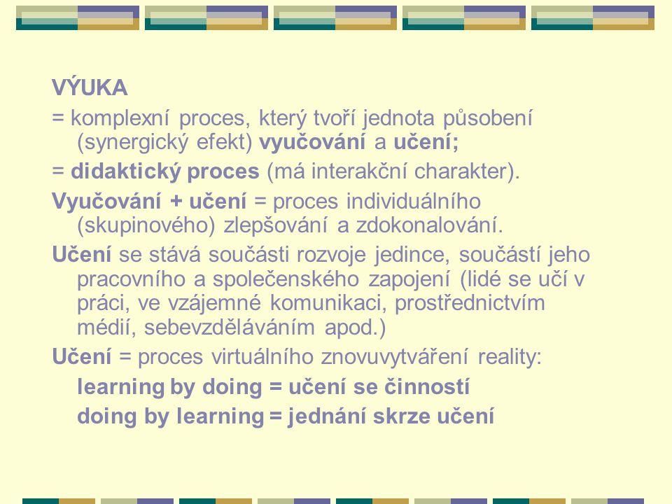 VÝUKA = komplexní proces, který tvoří jednota působení (synergický efekt) vyučování a učení; = didaktický proces (má interakční charakter). Vyučování