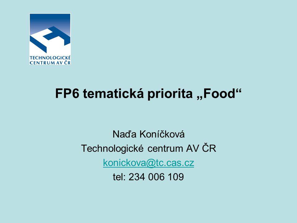 """FP6 tematická priorita """"Food Naďa Koníčková Technologické centrum AV ČR konickova@tc.cas.cz tel: 234 006 109"""
