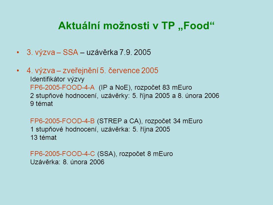 """Aktuální možnosti v TP """"Food 3.výzva – SSA – uzávěrka 7.9."""
