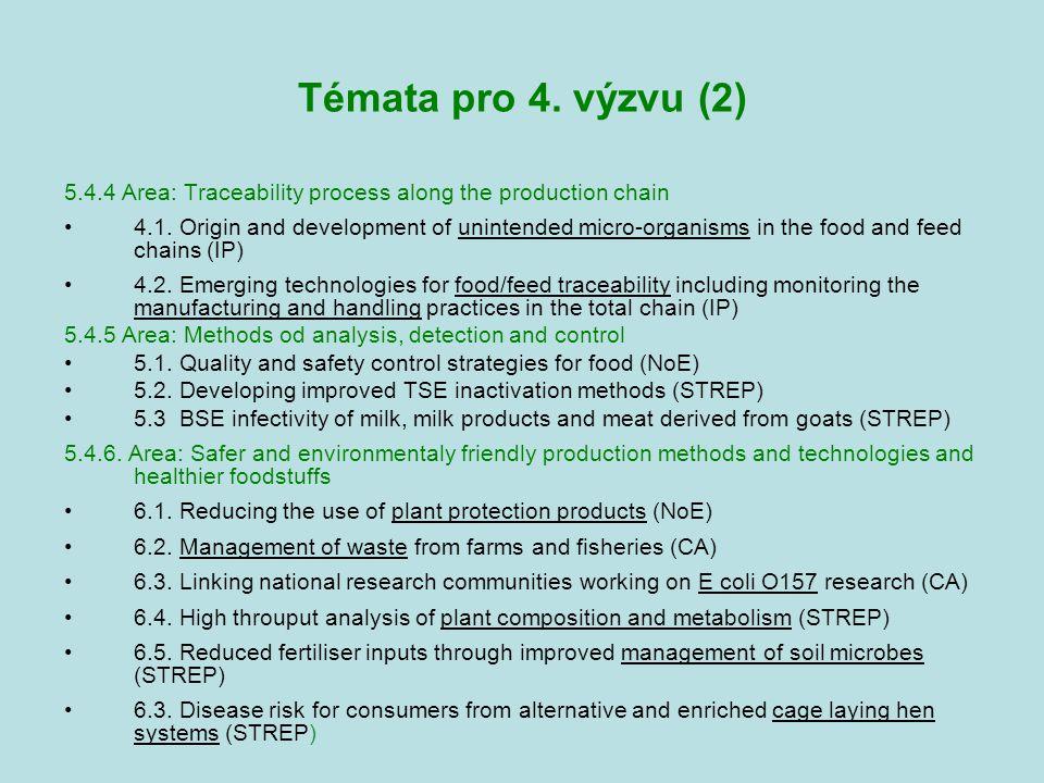Témata pro 4.výzvu (2) 5.4.4 Area: Traceability process along the production chain 4.1.