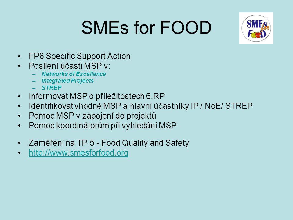 SMEs for FOOD FP6 Specific Support Action Posílení účasti MSP v: –Networks of Excellence –Integrated Projects –STREP Informovat MSP o příležitostech 6.RP Identifikovat vhodné MSP a hlavní účastníky IP / NoE/ STREP Pomoc MSP v zapojení do projektů Pomoc koordinátorům při vyhledání MSP Zaměření na TP 5 - Food Quality and Safety http://www.smesforfood.org