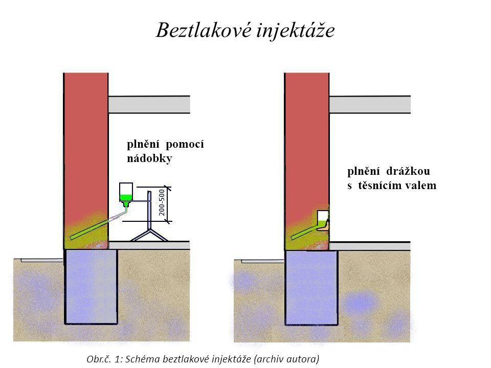 Beztlaková (gravitační) injektáž Injektážní roztok se vpravuje do zdiva pomocí gravitační síly případně sorpčními silami ve zdivu  provedení vrtů ve dvou řadách ve sklonu 30 až 45°  průměr vrtů – 18 až 38 mm  vzdálenost vrtů - 100 - 125 mm od sebe  hloubka vrtů - o 50 – 100 mm kratší než tloušťka zdiva  vyčištění a osazení plnícího zřízení (hadice, drážky s valem...)