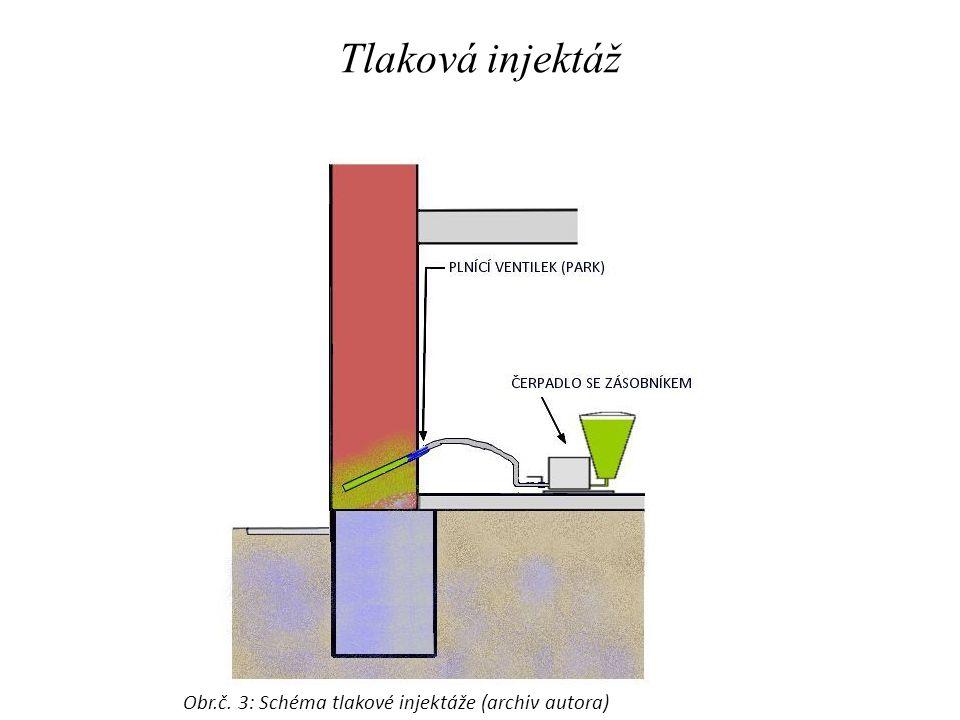 Tlaková injektáž  provedení vrtů v jedné až dvou řadách ve sklonu 0 až 20°  průměr vrtů - 10 až 12mm  vzdálenost vrtů - 200 - 300 mm od sebe  hloubka vrtů - o 50 – 100mm kratší než tloušťka zdiva  osazení injektážních ventilů  injektáž injektážních látek (mikroemulzí) čerpadlem pod tlakem kolem 1 až 5 MPa do zdiva.
