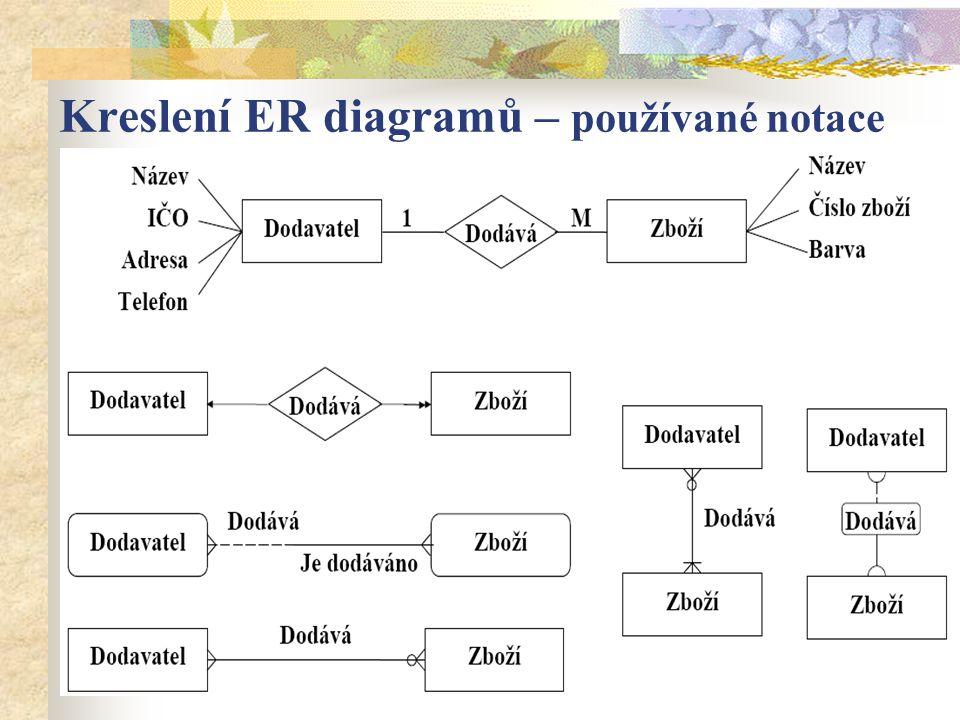 Kreslení ER diagramů – používané notace