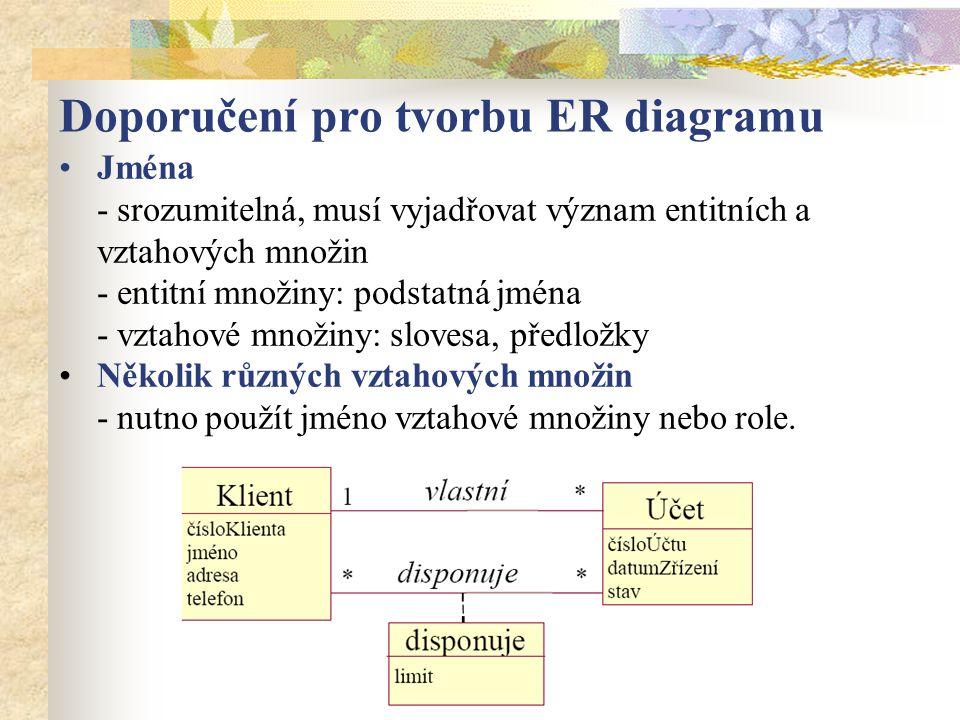 Doporučení pro tvorbu ER diagramu Jména - srozumitelná, musí vyjadřovat význam entitních a vztahových množin - entitní množiny: podstatná jména - vzta