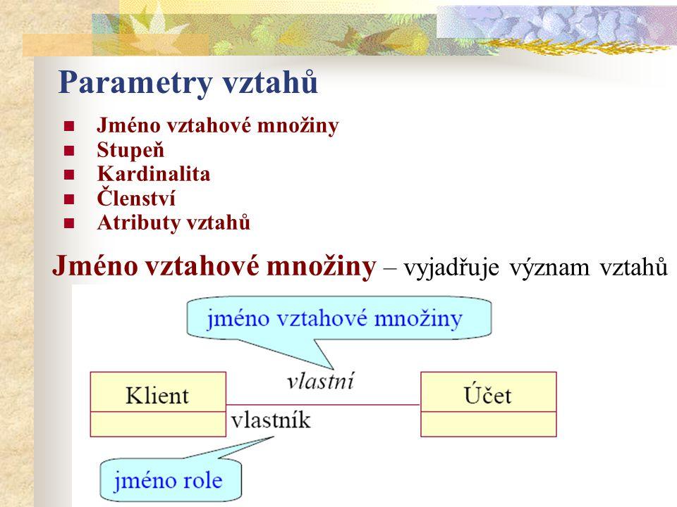Parametry vztahů Jméno vztahové množiny Stupeň Kardinalita Členství Atributy vztahů Jméno vztahové množiny – vyjadřuje význam vztahů
