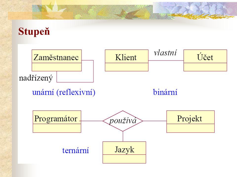 Kardinalita – maximální počet vztahů daného typu (vztahové množiny), ve kterých může participovat jedna entita.
