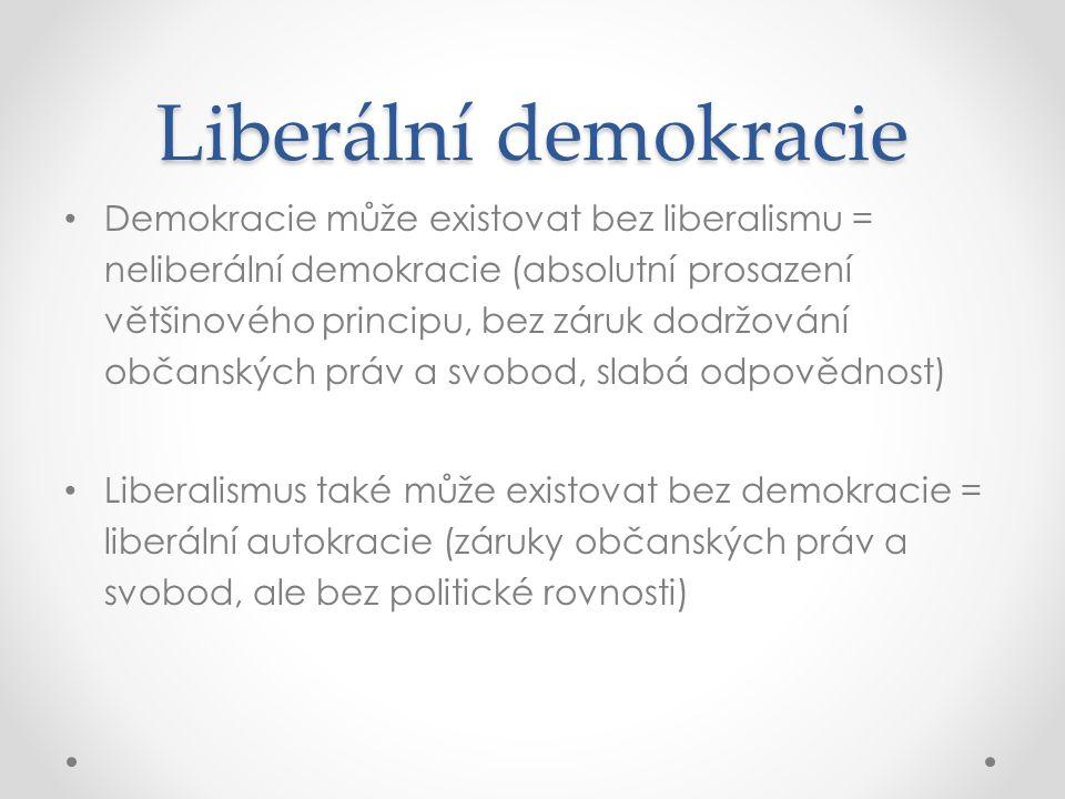 Liberální demokracie Demokracie může existovat bez liberalismu = neliberální demokracie (absolutní prosazení většinového principu, bez záruk dodržován