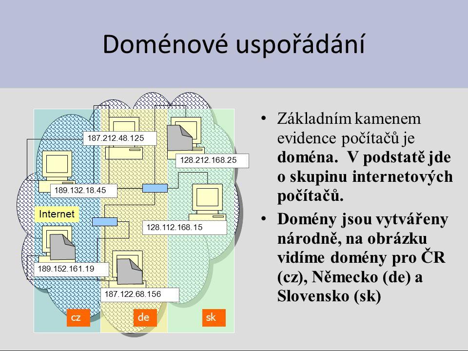 Doménové uspořádání Základním kamenem evidence počítačů je doména.