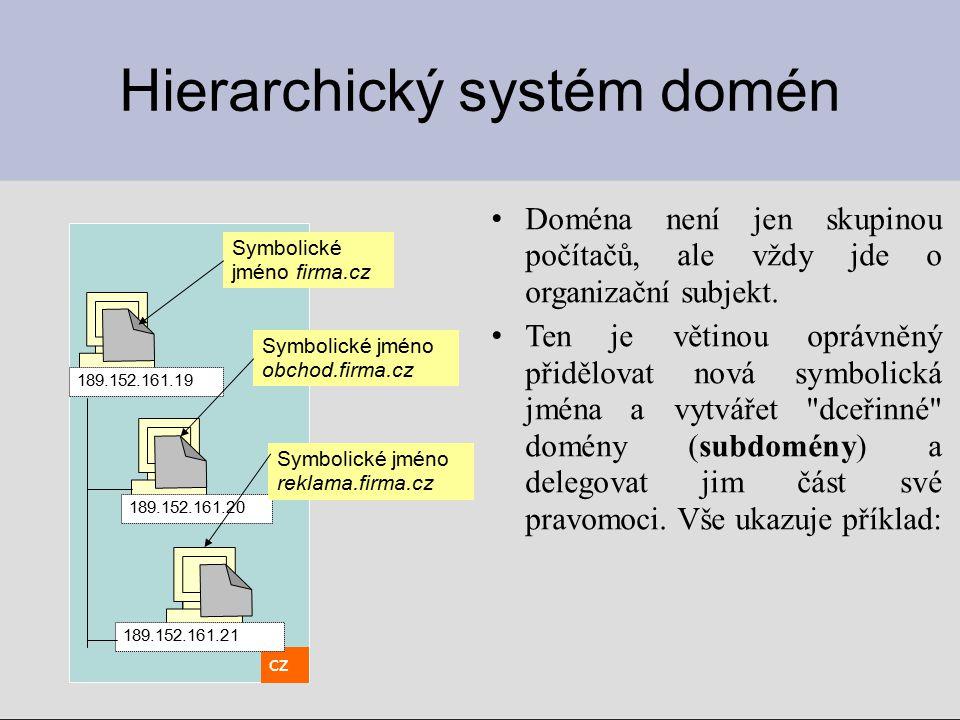 Hierarchický systém domén Doména není jen skupinou počítačů, ale vždy jde o organizační subjekt. Ten je větinou oprávněný přidělovat nová symbolická j