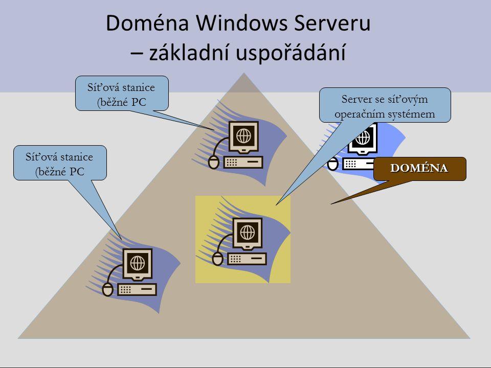 Doména (Domain) Skupina počítačů, která má společný server Na serveru jsou uloženy informace o všech objektech a vlastnostech domény Veškeré informace jsou uloženy a soustředěny v AD (Active Directory) – databázi objektů celé domény Server na němž jsou AD a síťový operační systém umístěny nazýváme řadičem domény (domain controller DC) Většina nastavení, konfigurací a vlastností se centrálně spravuje Je znázorňována trojúhelníkem