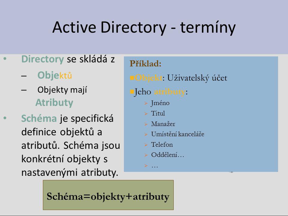 Active Directory - termíny Directory se skládá z – Obje ktů – Objekty mají Atributy Schéma je specifická definice objektů a atributů. Schéma jsou konk