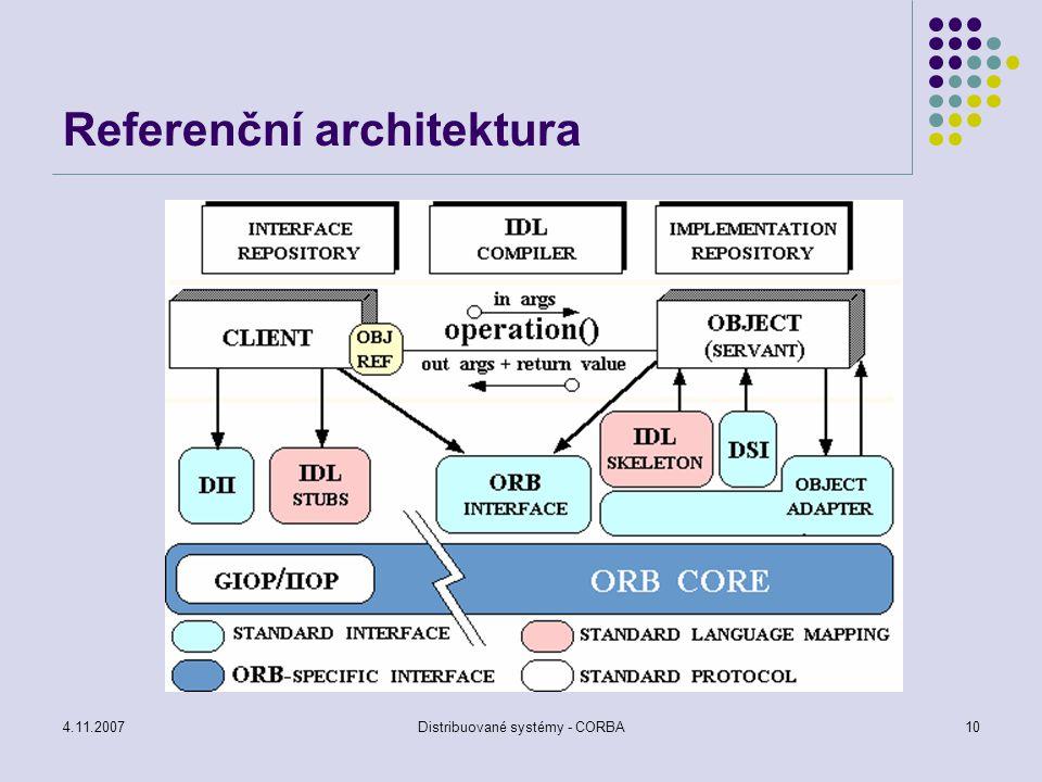 4.11.2007Distribuované systémy - CORBA11 CORBA architektura Objekt – programová entita, obsahující identitu, interface a implementaci známou jako servant Servant – implementace entity, která definuje operace pro podporu CORBA IDL rozhraní Object Request Broker (ORB) – mechanizmus pro transparentní komunikaci mezi klientem a implementací cílového objektu.