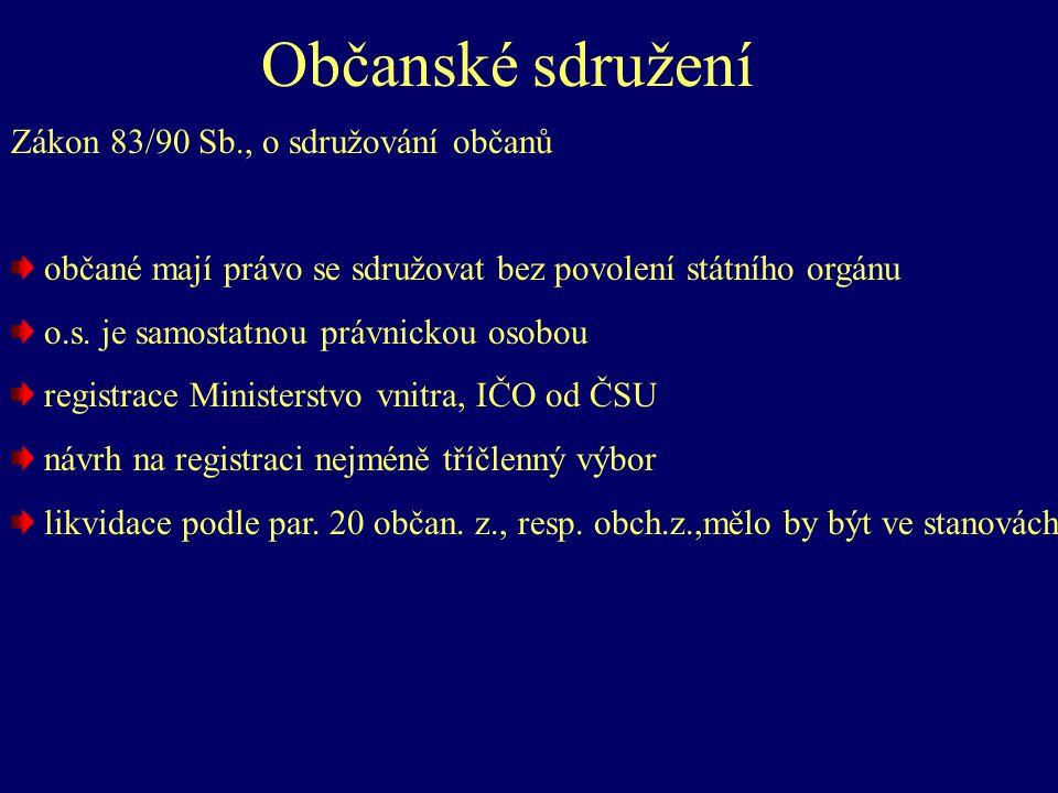 Občanské sdružení Zákon 83/90 Sb., o sdružování občanů občané mají právo se sdružovat bez povolení státního orgánu o.s.