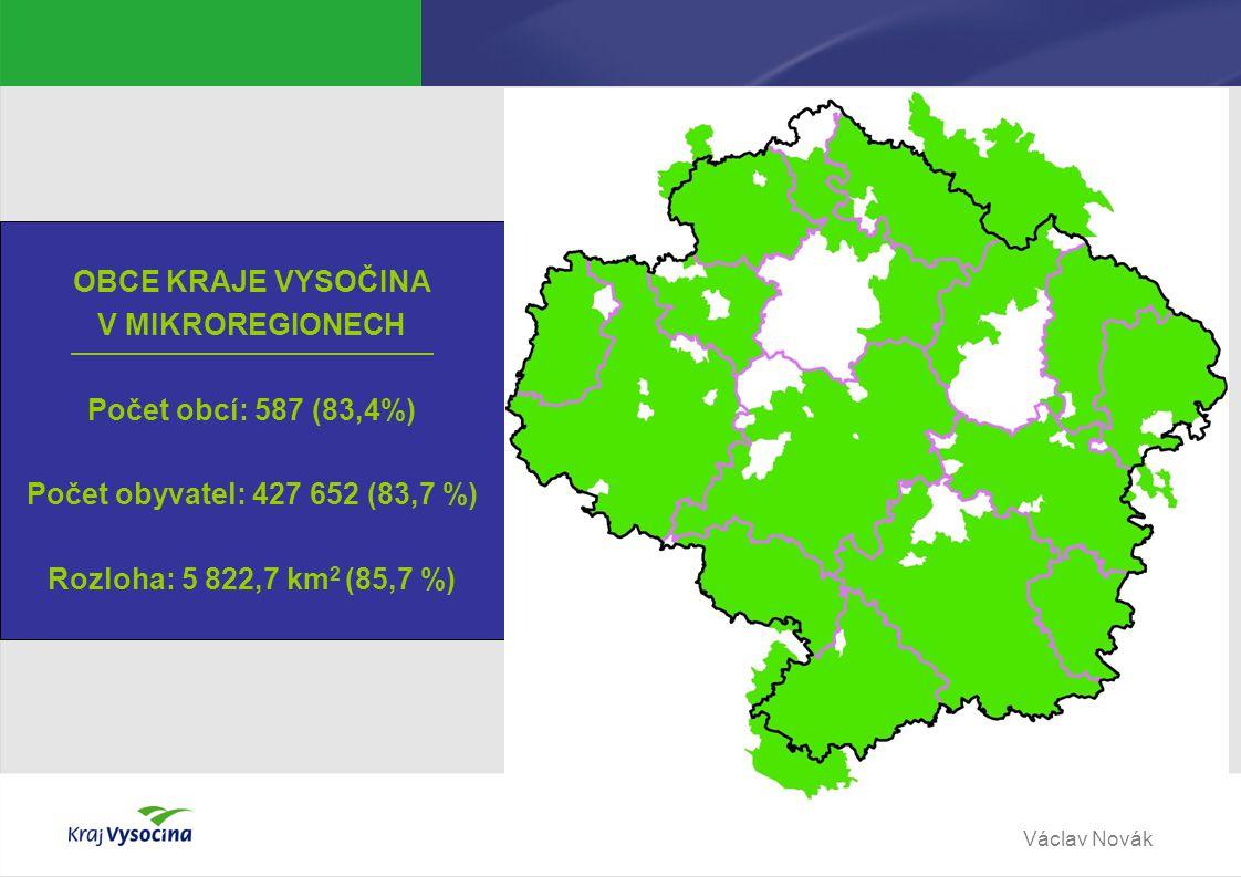 Václav Novák OBCE KRAJE VYSOČINA V MIKROREGIONECH Počet obcí: 587 (83,4%) Počet obyvatel: 427 652 (83,7 %) Rozloha: 5 822,7 km 2 (85,7 %)