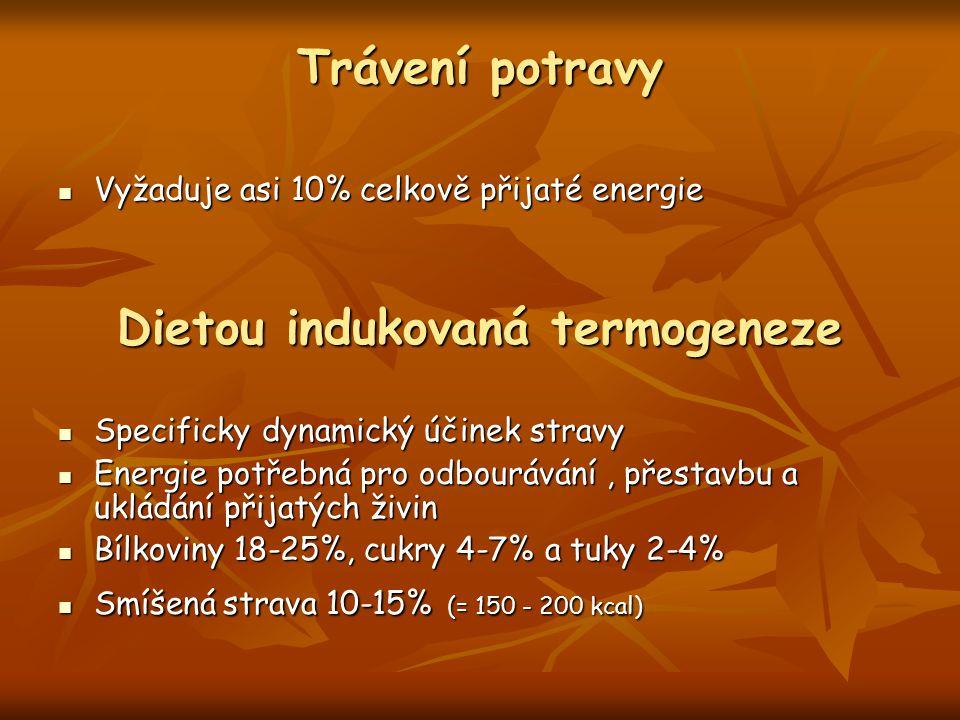 Trávení potravy Vyžaduje asi 10% celkově přijaté energie Vyžaduje asi 10% celkově přijaté energie Dietou indukovaná termogeneze Specificky dynamický ú