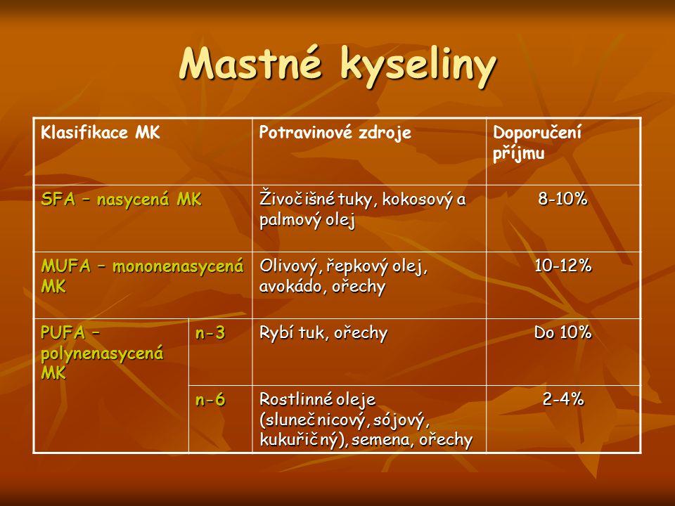 Mastné kyseliny Klasifikace MKPotravinové zdrojeDoporučení příjmu SFA – nasycená MK Živočišné tuky, kokosový a palmový olej 8-10% MUFA – mononenasycená MK Olivový, řepkový olej, avokádo, ořechy 10-12% PUFA – polynenasycená MK n-3 Rybí tuk, ořechy Do 10% n-6 Rostlinné oleje (slunečnicový, sójový, kukuřičný), semena, ořechy 2-4%