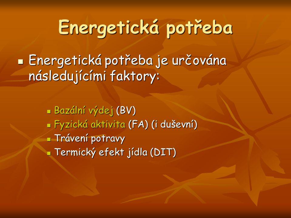 Bazální výdej Množství energie, kterou každý organismus potřebuje k zachování své existence, aniž by vokonával jakoukoli další činnost Množství energie, kterou každý organismus potřebuje k zachování své existence, aniž by vokonával jakoukoli další činnost Klidová energetická potřeba člověka nalačno, při normální tělesné teplotě a teplotě okolí Klidová energetická potřeba člověka nalačno, při normální tělesné teplotě a teplotě okolí 60% - produkce tepla 60% - produkce tepla 40% - udržování základních životních funkcí 40% - udržování základních životních funkcí BM odpovídá asi 60 – 75 % EP BM odpovídá asi 60 – 75 % EP Metody měření: přímá a nepřímá kalorimetrie, odhad Metody měření: přímá a nepřímá kalorimetrie, odhad