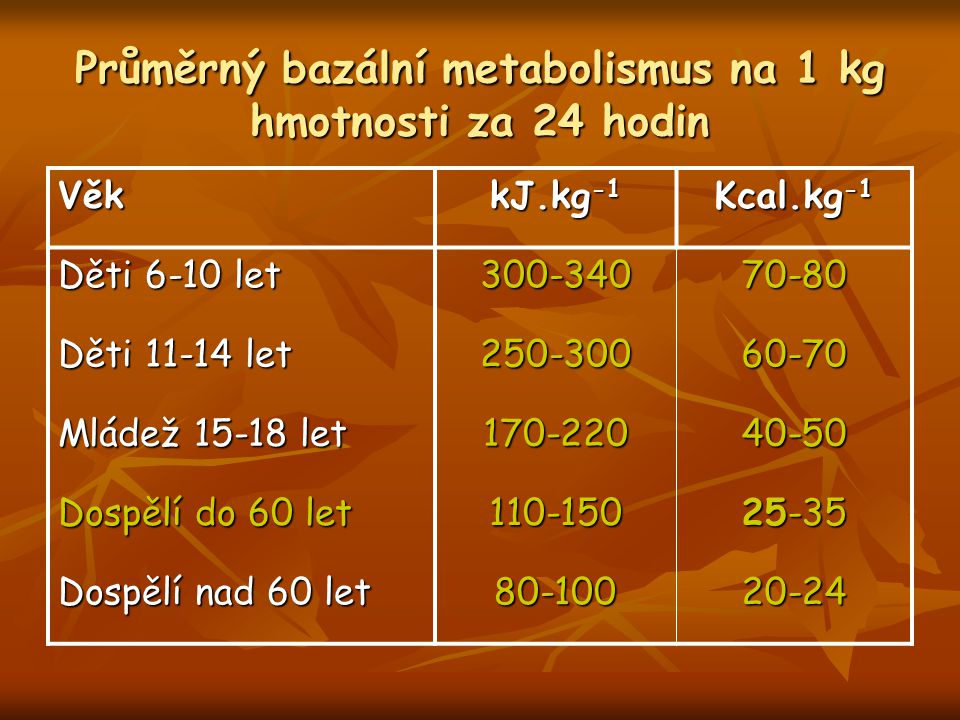 Přehled trávení jednotlivých živin 3. Tuky