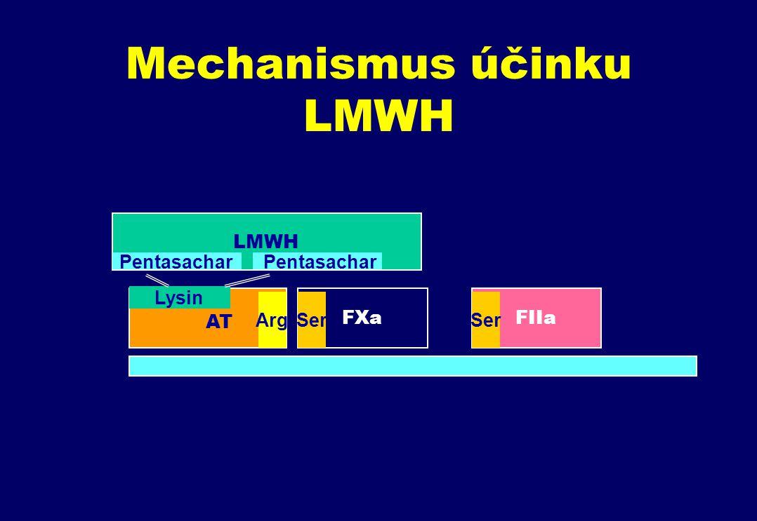 Mechanismus účinku LMWH LMWH FXaFIIa AT Pentasachar Arg Lysin Ser Pentasachar Ser