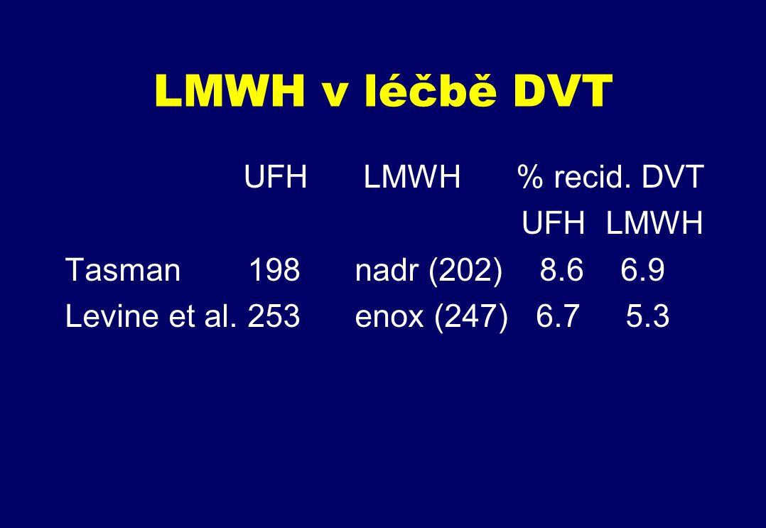 LMWH v léčbě DVT UFH LMWH % recid.DVT UFH LMWH Tasman 198 nadr (202) 8.6 6.9 Levine et al.