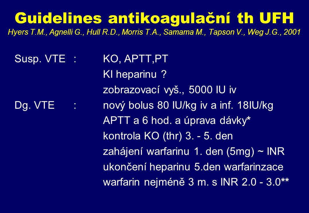 Guidelines antikoagulační th UFH Hyers T.M., Agnelli G., Hull R.D., Morris T.A., Samama M., Tapson V., Weg J.G., 2001 Susp.
