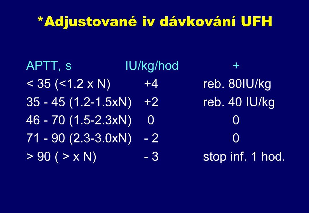*Adjustované iv dávkování UFH APTT, s IU/kg/hod+ < 35 (<1.2 x N) +4reb.