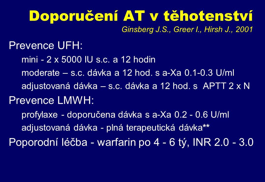 Doporučení AT v těhotenství Ginsberg J.S., Greer I., Hirsh J., 2001 Prevence UFH: mini - 2 x 5000 IU s.c.