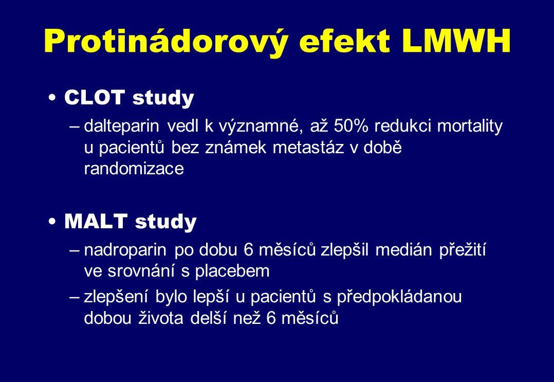 Protinádorový efekt LMWH CLOT study –dalteparin vedl k významné, až 50% redukci mortality u pacientů bez známek metastáz v době randomizace MALT study –nadroparin po dobu 6 měsíců zlepšil medián přežití ve srovnání s placebem –zlepšení bylo lepší u pacientů s předpokládanou dobou života delší než 6 měsíců