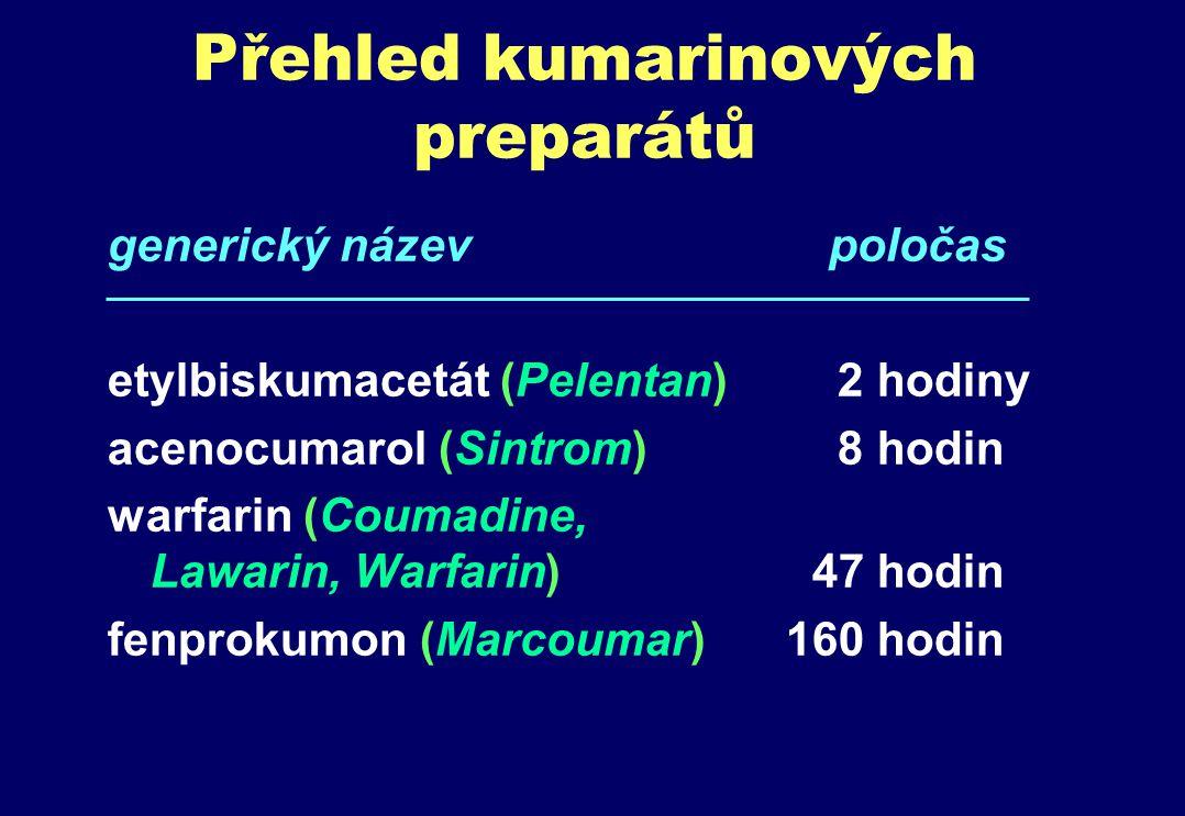 Přehled kumarinových preparátů generický název poločas etylbiskumacetát (Pelentan) 2 hodiny acenocumarol (Sintrom) 8 hodin warfarin (Coumadine, Lawarin, Warfarin) 47 hodin fenprokumon (Marcoumar) 160 hodin