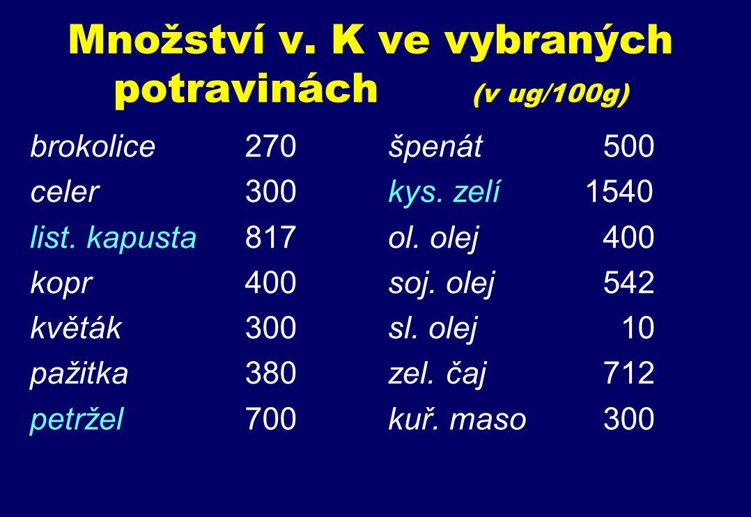 Množství v.K ve vybraných potravinách (v ug/100g) brokolice270špenát500 celer300kys.