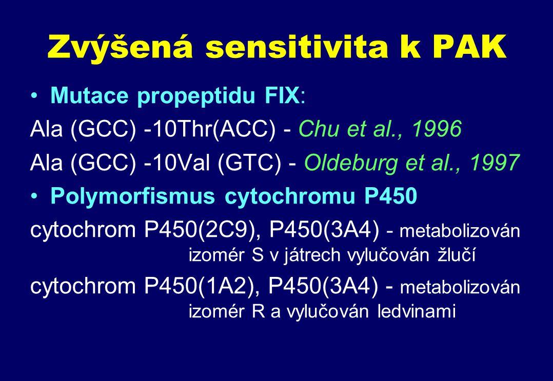 Zvýšená sensitivita k PAK Mutace propeptidu FIX: Ala (GCC) -10Thr(ACC) - Chu et al., 1996 Ala (GCC) -10Val (GTC) - Oldeburg et al., 1997 Polymorfismus cytochromu P450 cytochrom P450(2C9), P450(3A4) - metabolizován izomér S v játrech vylučován žlučí cytochrom P450(1A2), P450(3A4) - metabolizován izomér R a vylučován ledvinami