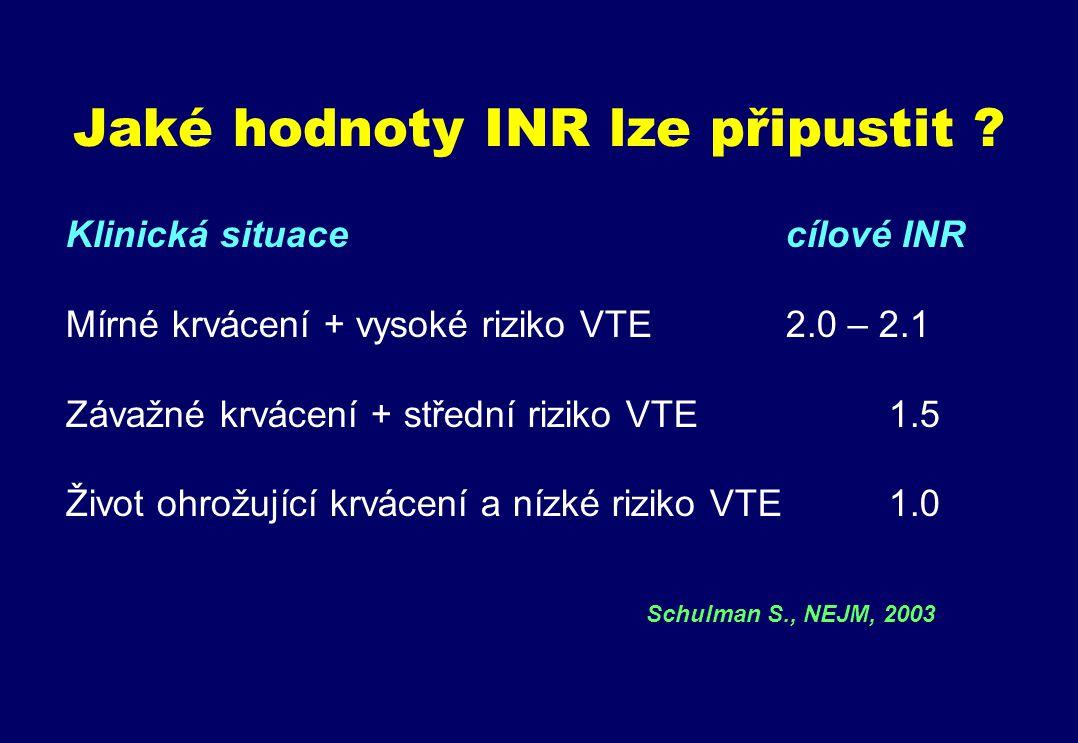 Jaké hodnoty INR lze připustit .