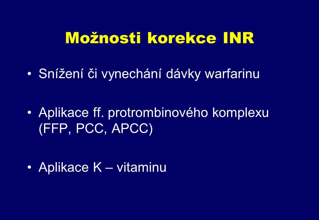 Možnosti korekce INR Snížení či vynechání dávky warfarinu Aplikace ff.