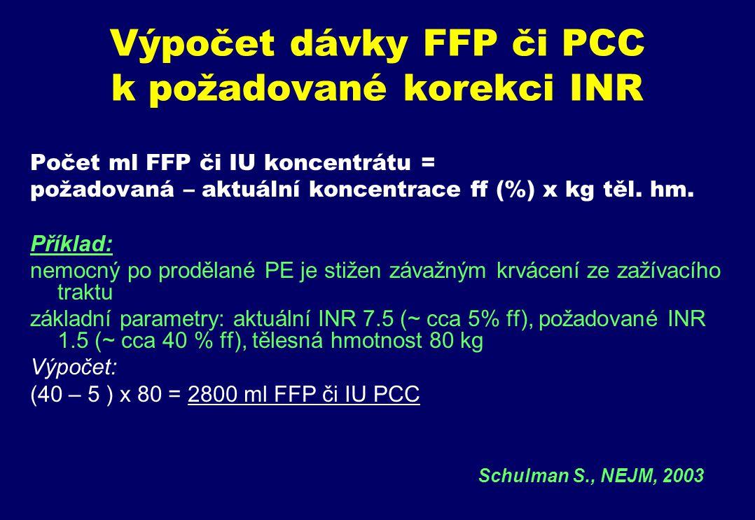 Výpočet dávky FFP či PCC k požadované korekci INR Počet ml FFP či IU koncentrátu = požadovaná – aktuální koncentrace ff (%) x kg těl.