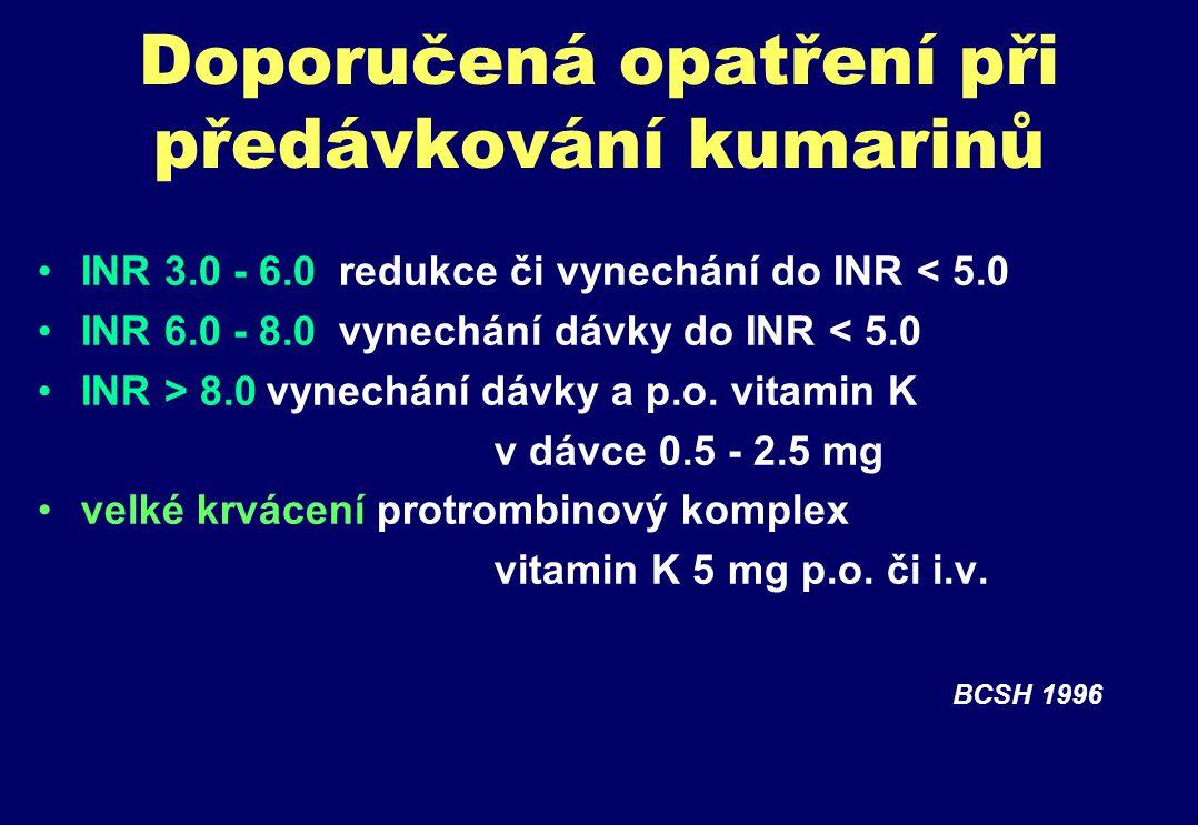 Doporučená opatření při předávkování kumarinů INR 3.0 - 6.0 redukce či vynechání do INR < 5.0 INR 6.0 - 8.0 vynechání dávky do INR < 5.0 INR > 8.0vynechání dávky a p.o.