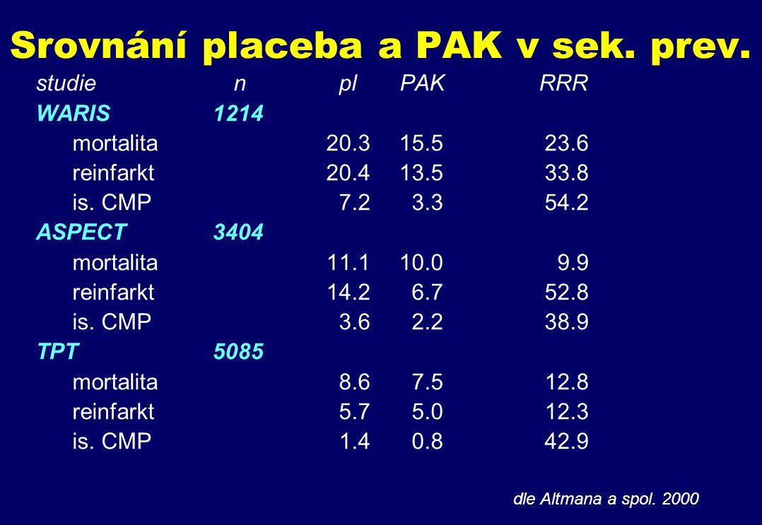 Srovnání placeba a PAK v sek.prev.