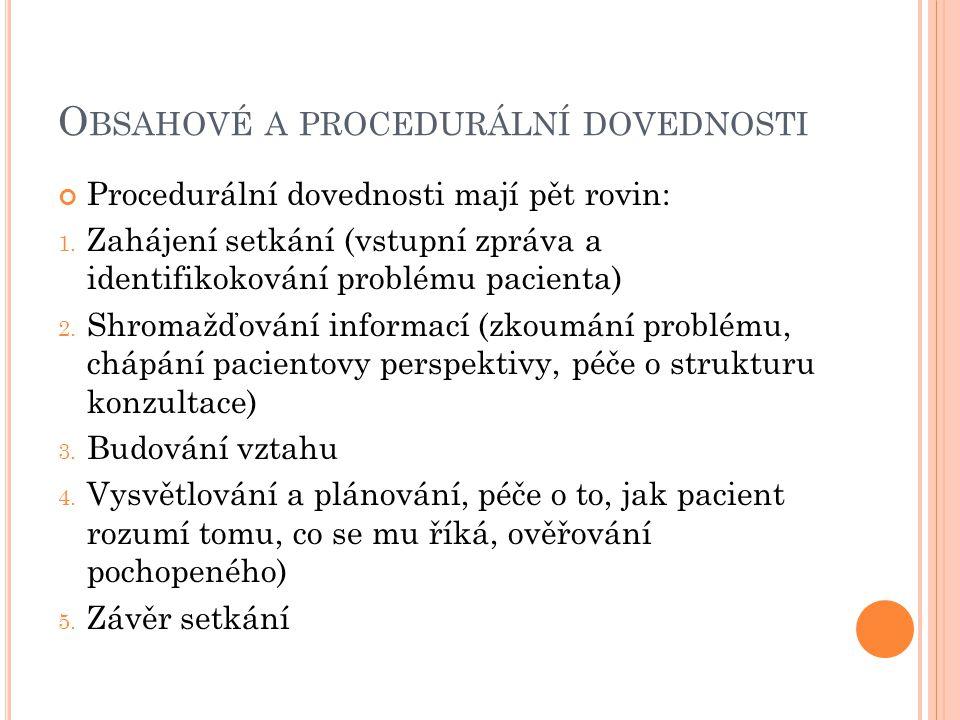 O BSAHOVÉ A PROCEDURÁLNÍ DOVEDNOSTI Procedurální dovednosti mají pět rovin: 1. Zahájení setkání (vstupní zpráva a identifikokování problému pacienta)