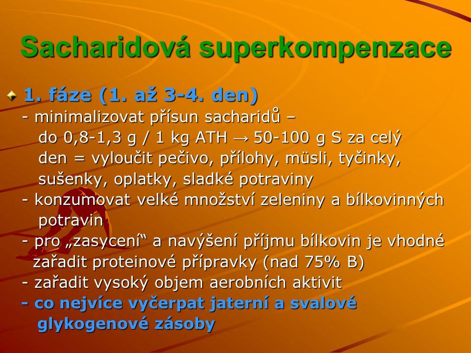 Sacharidová superkompenzace 1.fáze (1. až 3-4.