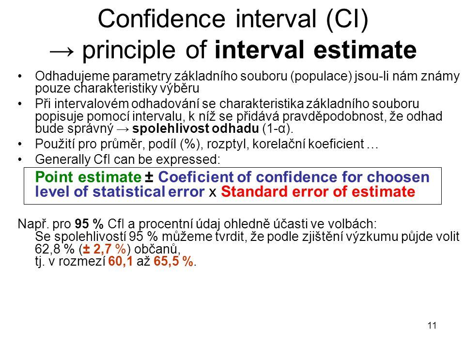 11 Confidence interval (CI) → principle of interval estimate Odhadujeme parametry základního souboru (populace) jsou-li nám známy pouze charakteristik