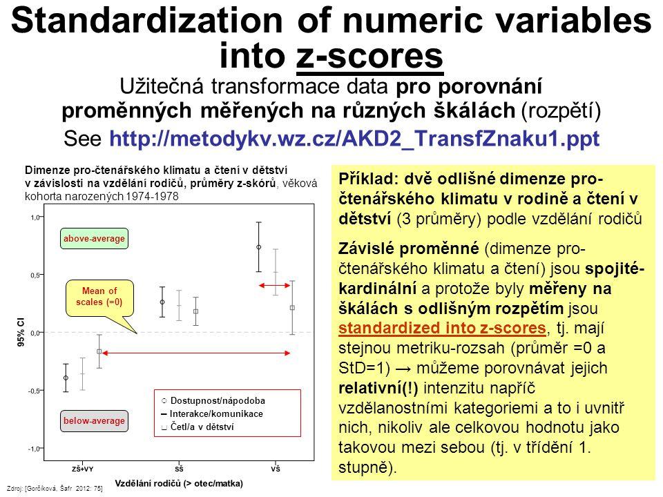Standardization of numeric variables into z-scores Užitečná transformace data pro porovnání proměnných měřených na různých škálách (rozpětí) See http: