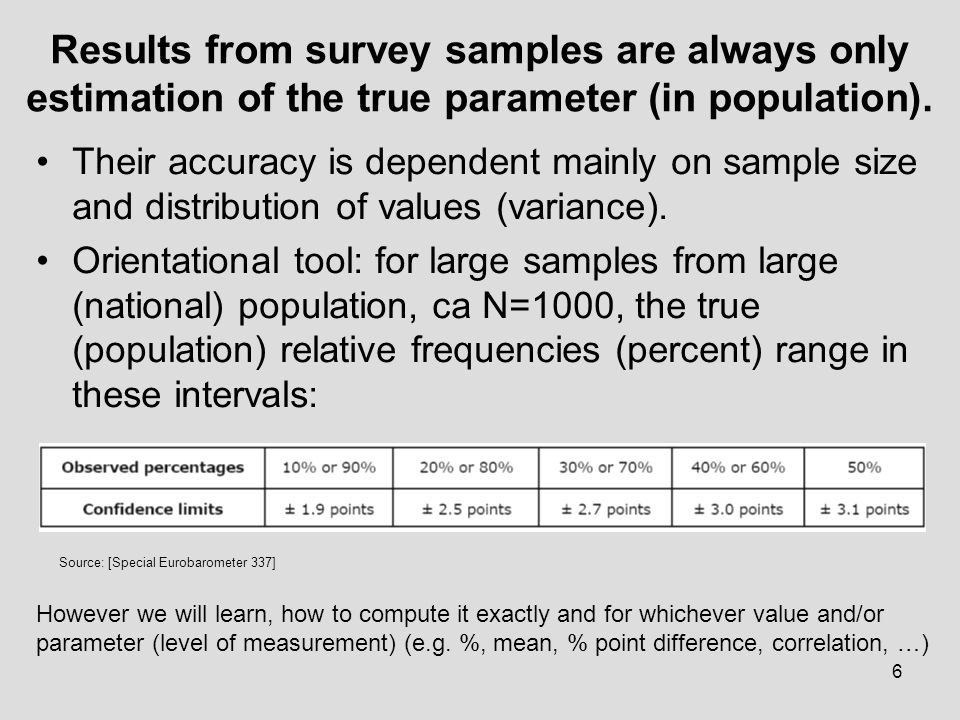 6 Results from survey samples are always only estimation of the true parameter (in population). Their accuracy is dependent mainly on sample size and