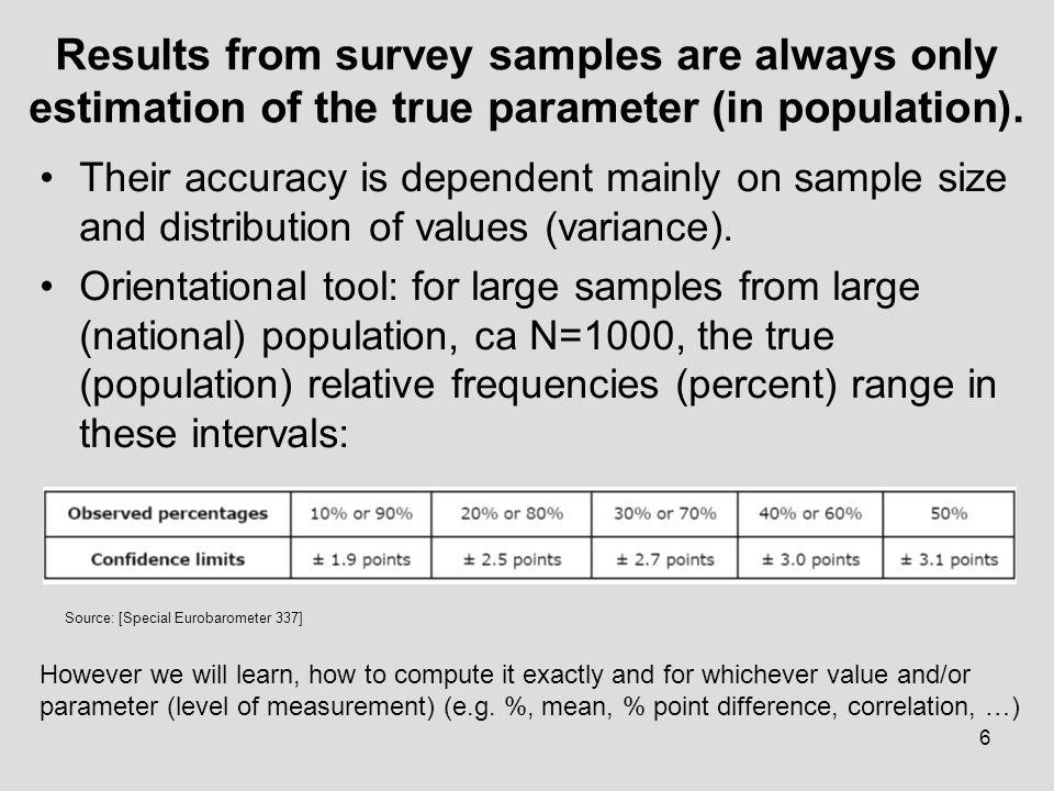 7 Přesnost → chyby měření Surveys using (random) samples in social sciences are burden with:.