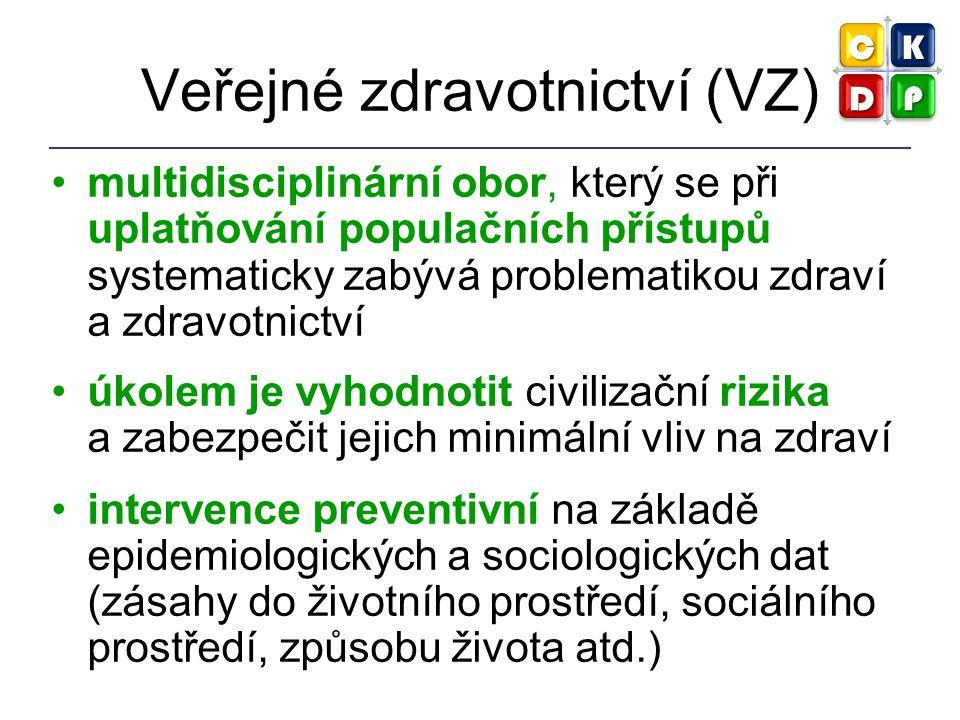 Veřejné zdravotnictví (VZ) multidisciplinární obor, který se při uplatňování populačních přístupů systematicky zabývá problematikou zdraví a zdravotni