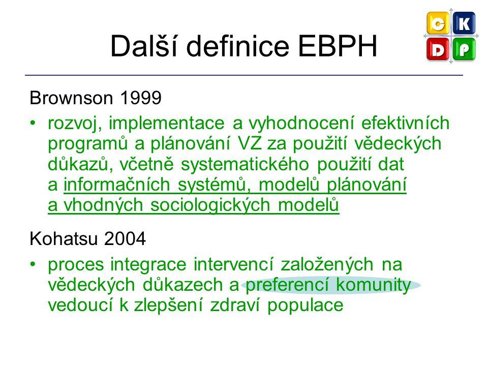 Brownson 1999 Definovat problém Shrnout znalosti Kvantifikovat probém Vytvořit program, nařízení Vytvořit akční plán Vyhodnotit program, nařízení metaanalýzy, odhady rizika, ekonomické data, expertní panely Relativní rizika, surveillance data Rozšířit program nebo zrušit
