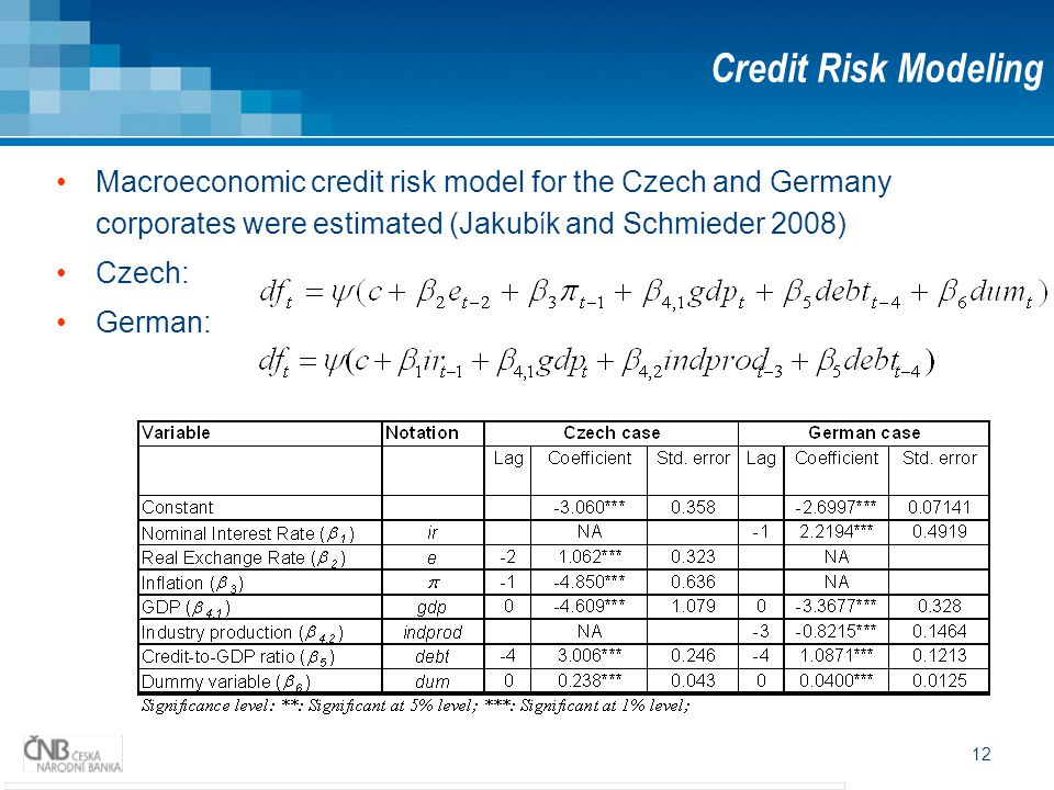 12 Credit Risk Modeling Macroeconomic credit risk model for the Czech and Germany corporates were estimated (Jakub í k and Schmieder 2008) Czech: German: