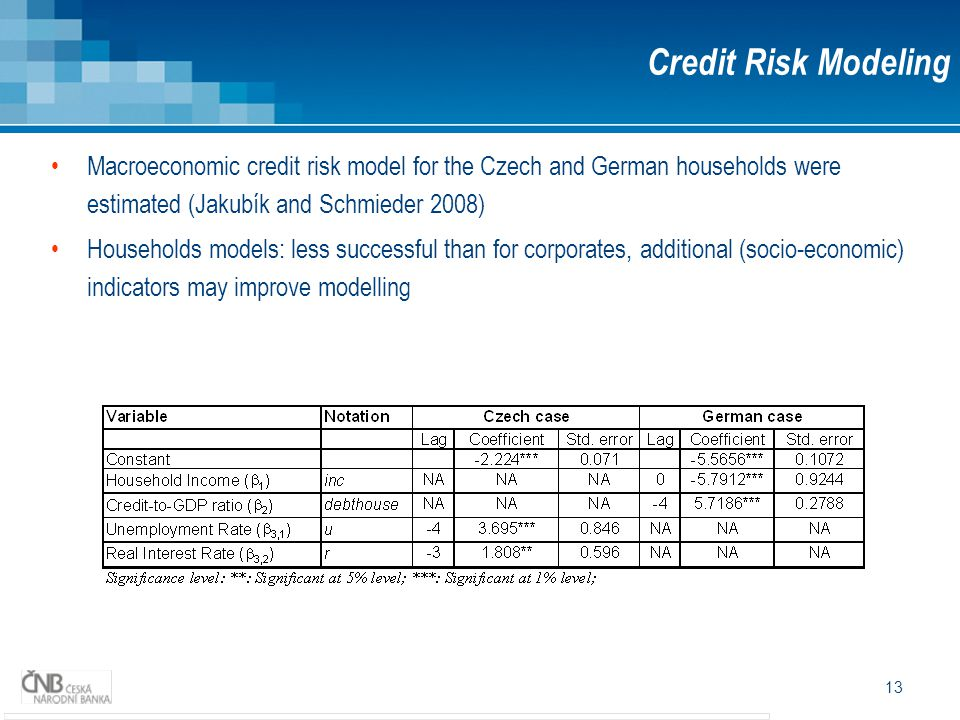 13 Credit Risk Modeling Macroeconomic credit risk model for the Czech and German households were estimated (Jakubík and Schmieder 2008) Households models: less successful than for corporates, additional (socio-economic) indicators may improve modelling
