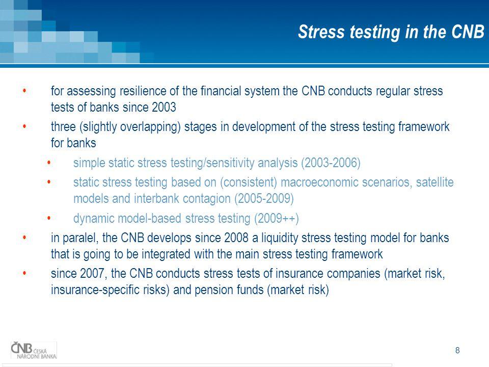 """39 http://www.cnb.cz/cs/financni_stabilita/zatezove_testy/ ZFS 2009/2010 Verifikace zátěžových testů jako součást pokročilého rámce zátěžového testování Procykličnost finančního systému a simulace """"feedback efektu ZFS 2006, Vývoj kreditního rizika a zátěžové testování bankovního sektoru v ČR References"""