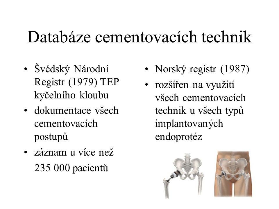 Databáze cementovacích technik Švédský Národní Registr (1979) TEP kyčelního kloubu dokumentace všech cementovacích postupů záznam u více než 235 000 p