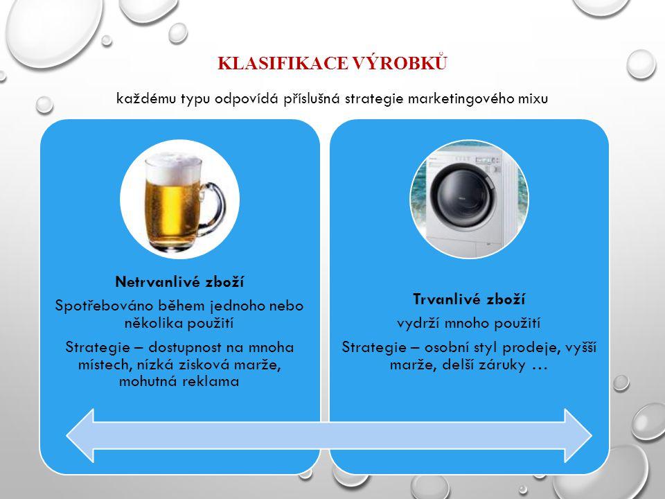 KLASIFIKACE VÝROBKŮ každému typu odpovídá příslušná strategie marketingového mixu Netrvanlivé zboží Spotřebováno během jednoho nebo několika použití S